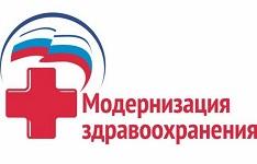 Опрос граждан о приоритетных направлениях программы модернизации первичного звена здравоохранения
