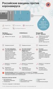 ПАмятка по вакцинам от Ковид-19_page-0001